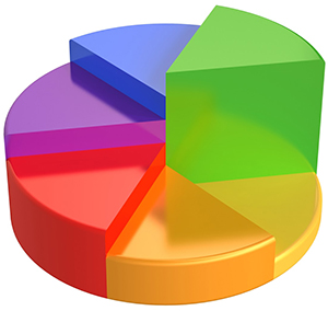 survey-chart